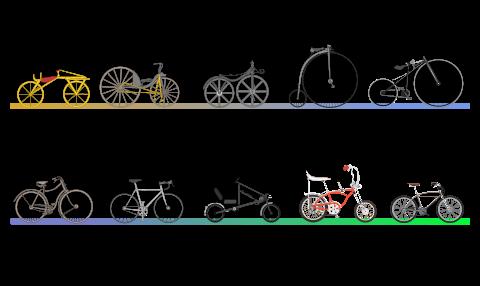 cadre moderne en 3 parties