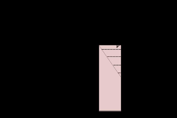 armoire d angle pour chambre